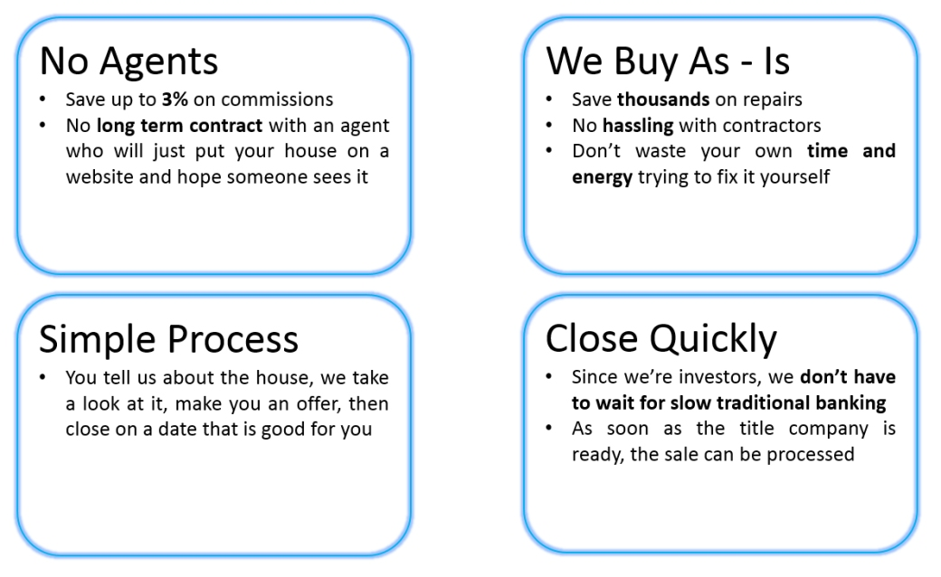 Clipper city home buyers sell your house or land fast in maryland if youre ready to see how we can help you please call today at 443 797 7941 or fill out the form below solutioingenieria Choice Image
